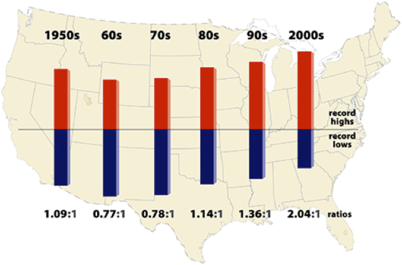 Map Shows When Summer Heat Peaks In Your Town Climate Central - Us weather map lows